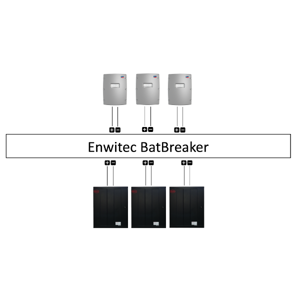 Enwitec Bat Breaker BYD extra safe 2x3 / 2x3