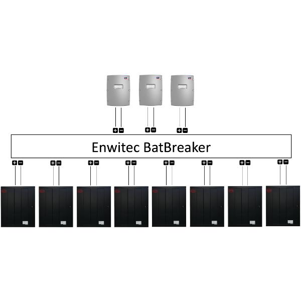 Enwitec Bat Breaker BYD extra sicuro 2x3/2x8