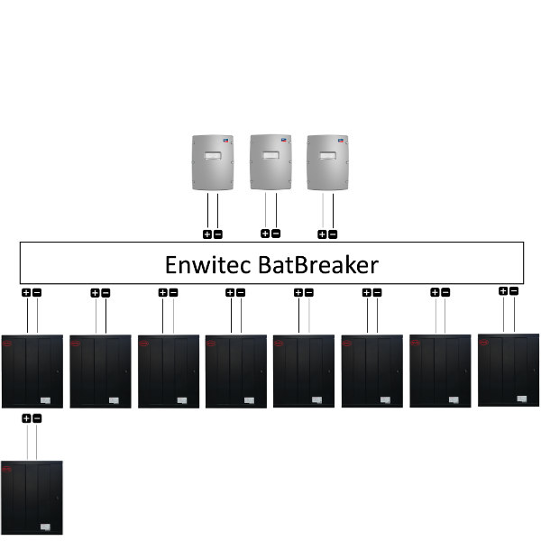 Enwitec Bat Breaker BYD extra safe 3xWR / 9xBAT