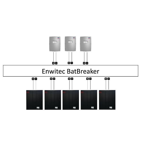 Enwitec Bat Breaker BYD extra safe 3 x inverter / 5 x battery