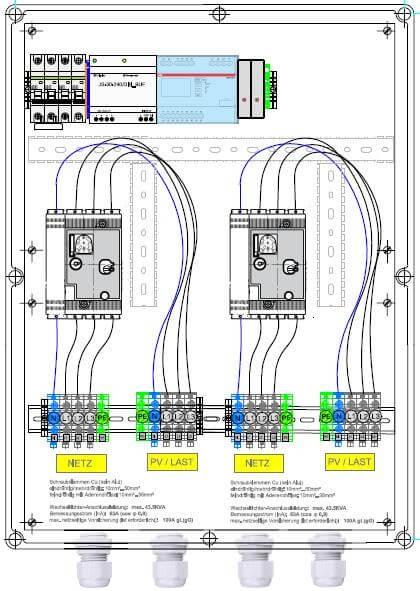 Enwitec NA-Schutz feed-guard 2 x 43,5 kVA 63A