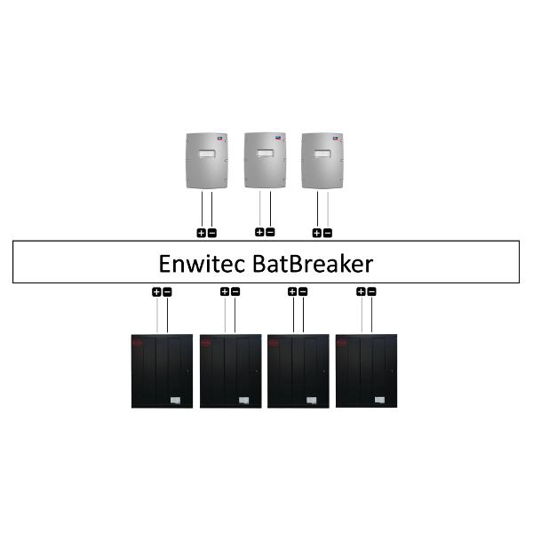Enwitec Bat Breaker BYD extra safe 2x3 / 2x4