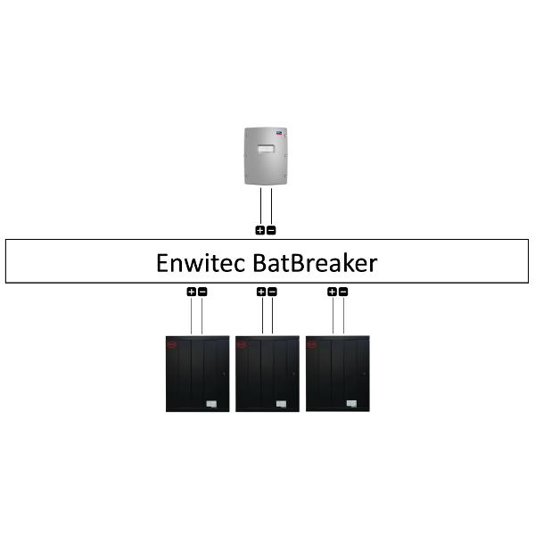 Enwitec Bat Breaker BYD extra safe 2x1 / 2x3